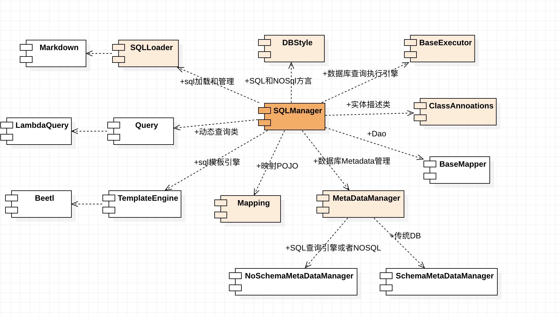 BeetlSQL 3.0.9 发布,Idea 插件发布