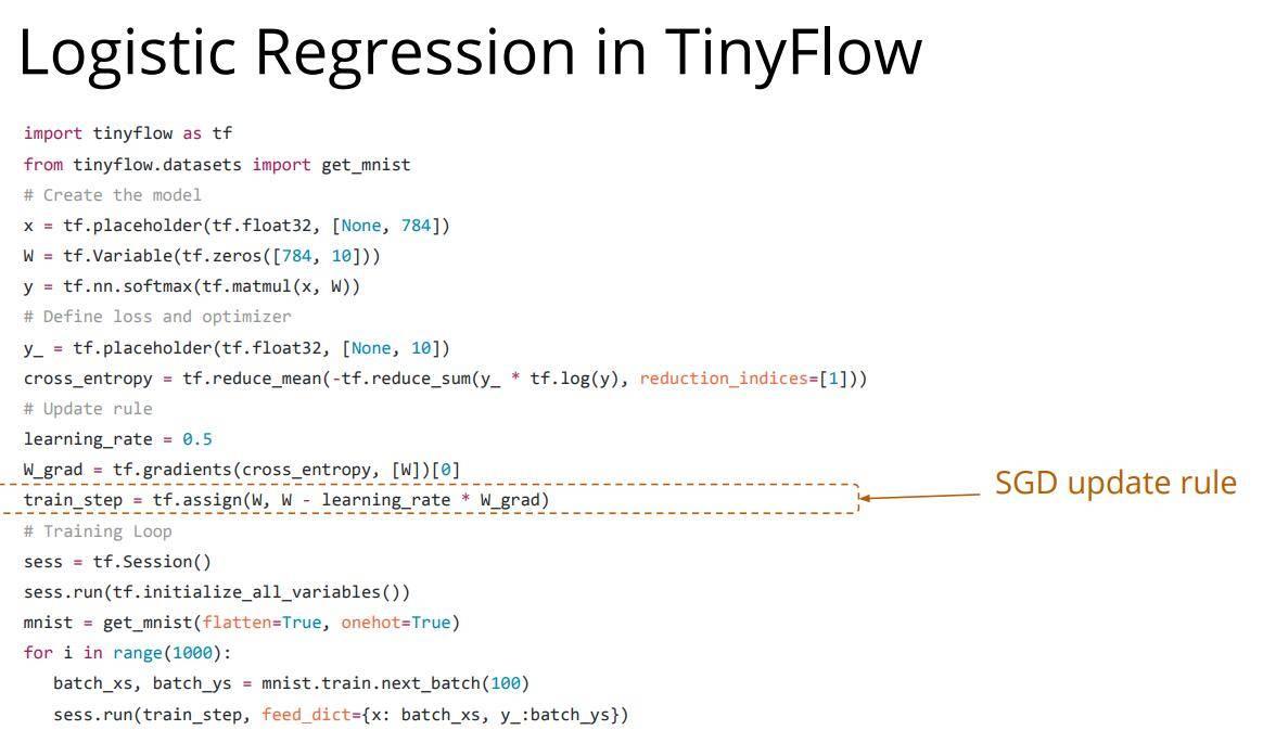 tinyflow-4