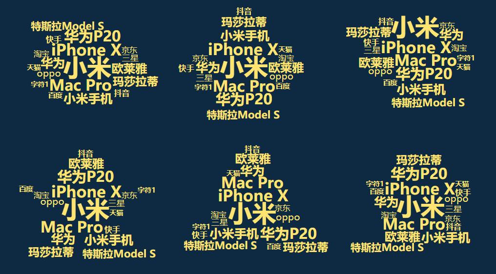 JimuReport积木报表—大屏设计新增组件与优化介绍(图9)
