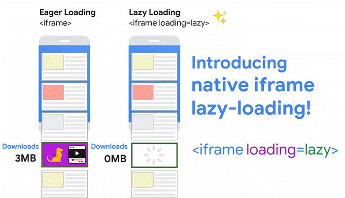 Chrome 现已支持延迟加载网页中的 iframe