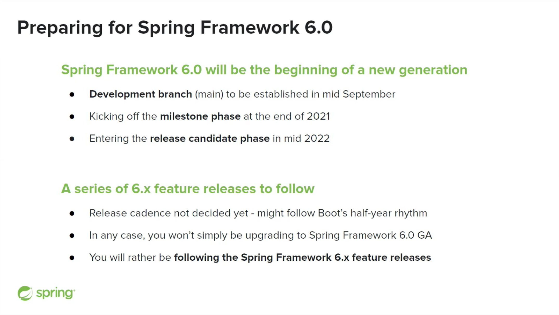 Spring 6.0现在的情况