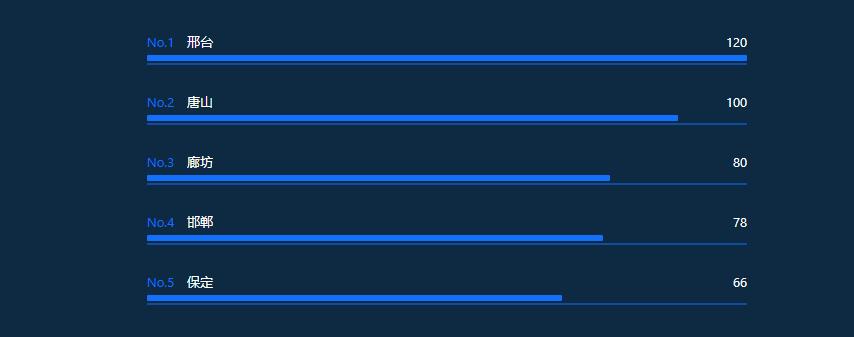 JimuReport积木报表—大屏设计新增组件与优化介绍(图7)