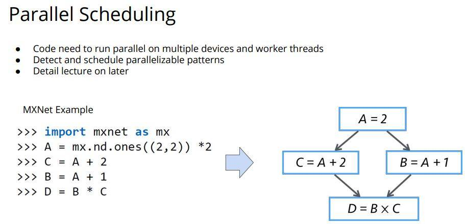 parallel_scheduling