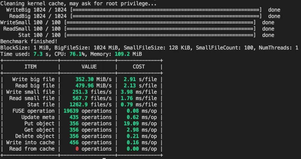 JuiceFS v0.17 发布,通过 1270 项 LTP 测试