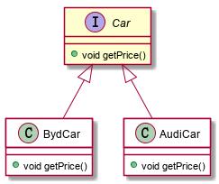 详解Apache Dubbo的SPI实现机制