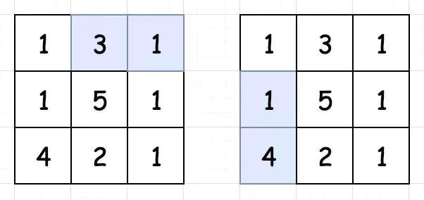 干货:图解算法——动态规划系列