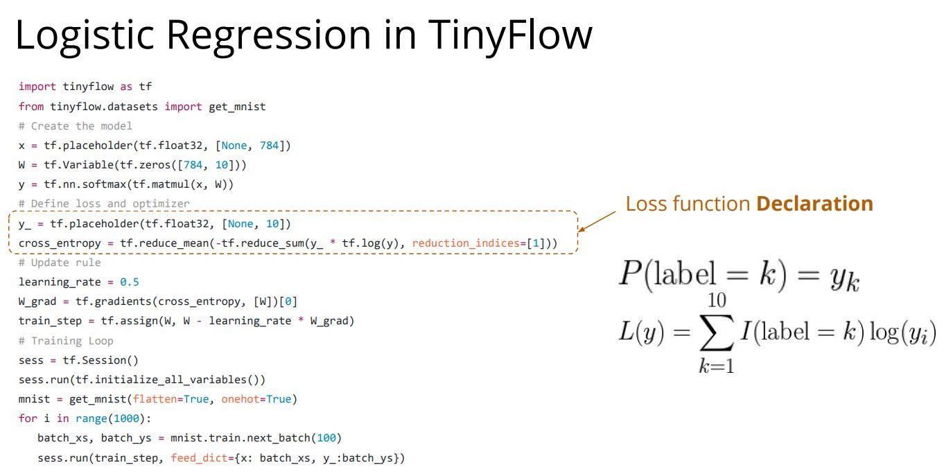 tinyflow-2